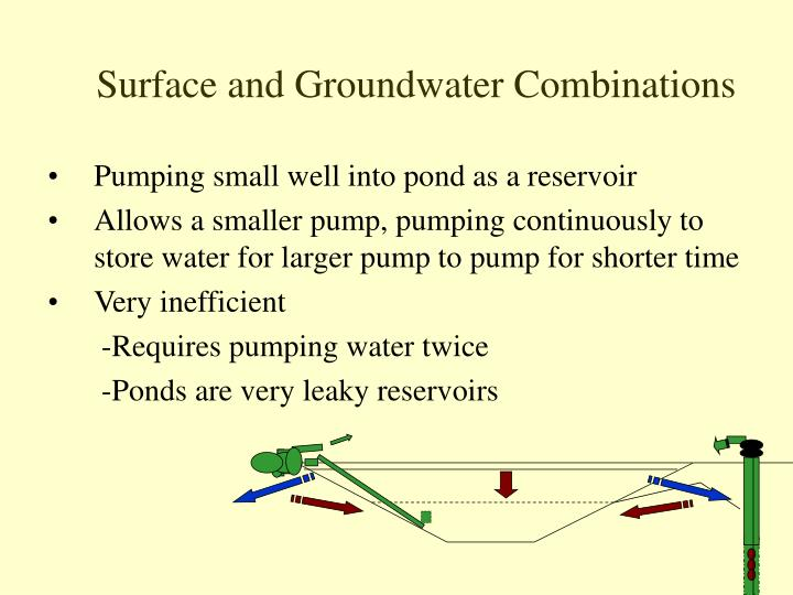 Surface and Groundwater Combinations