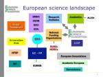 european science landscape