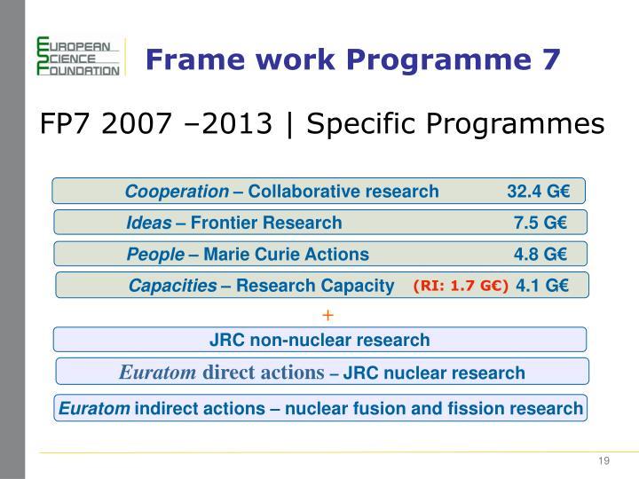 Frame work Programme 7