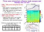 three wave interactions influence mode energies and thereby fast ion loss