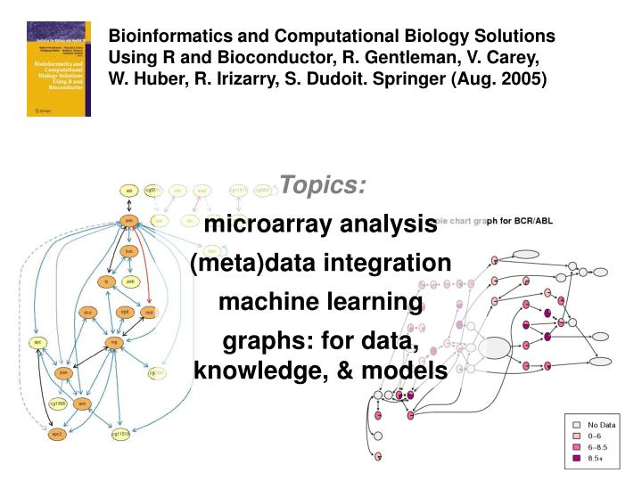 Bioinformatics and Computational Biology Solutions Using R and Bioconductor, R. Gentleman, V. Carey, W. Huber, R. Irizarry, S. Dudoit. Springer (Aug. 2005)