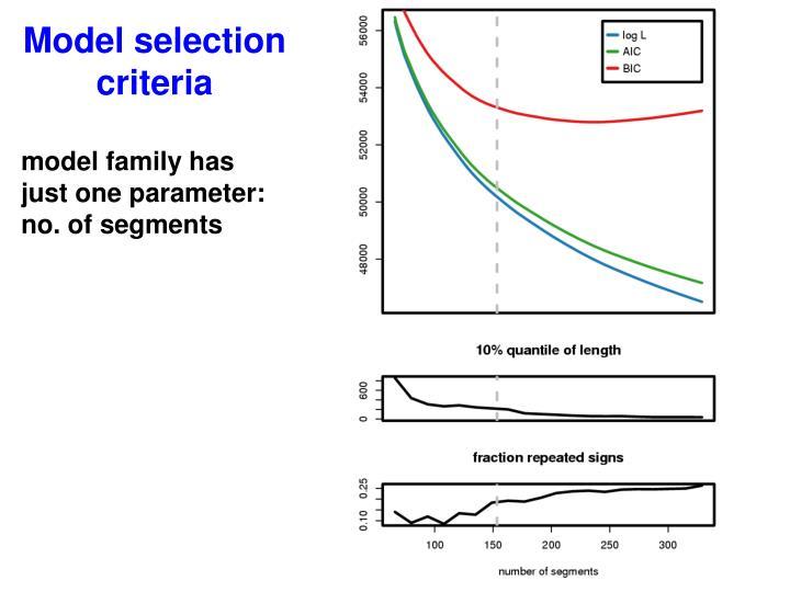 Model selection criteria
