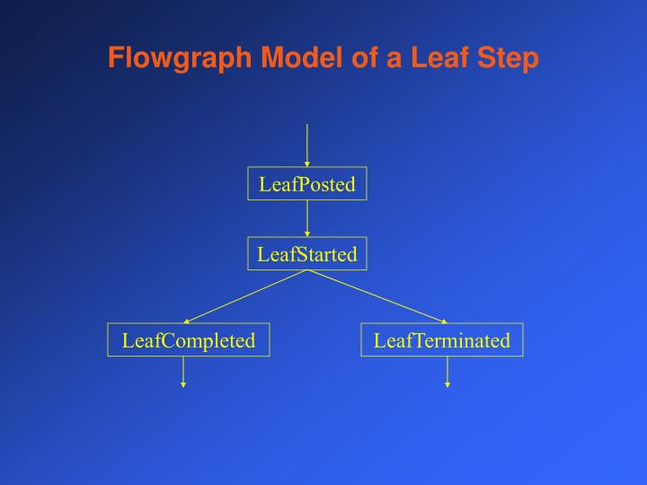 Flowgraph Model of a Leaf Step