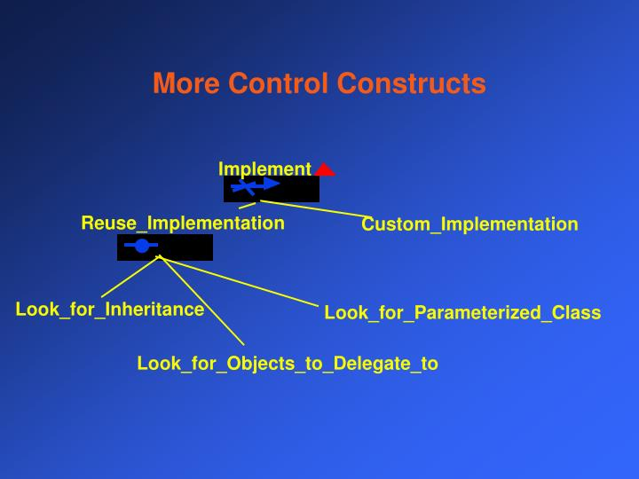 More Control Constructs