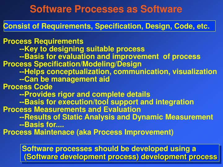 Consist of Requirements, Specification, Design, Code, etc.