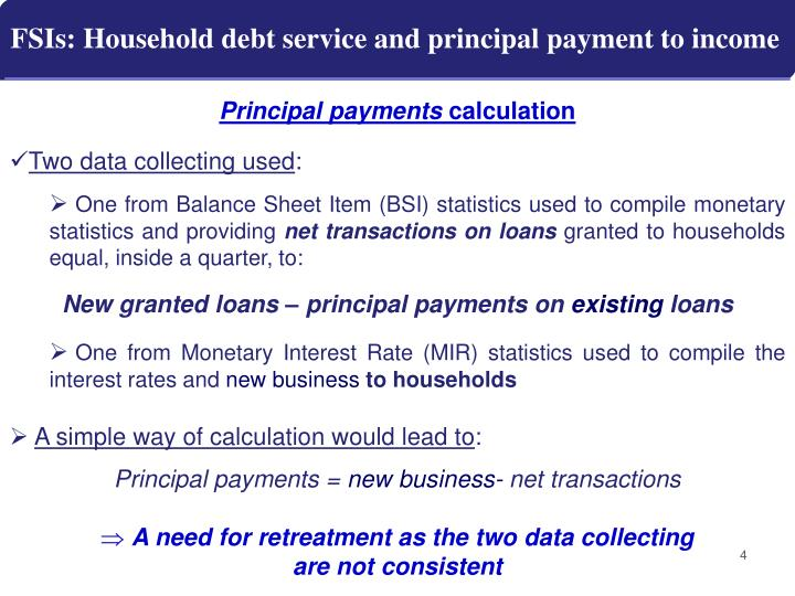FSIs: Household debt service and principal payment to income
