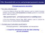 fsis household debt service and principal payment to income1