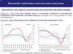 households indebtedness and real estate transactions