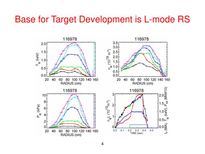 Base for Target Development is L-mode RS