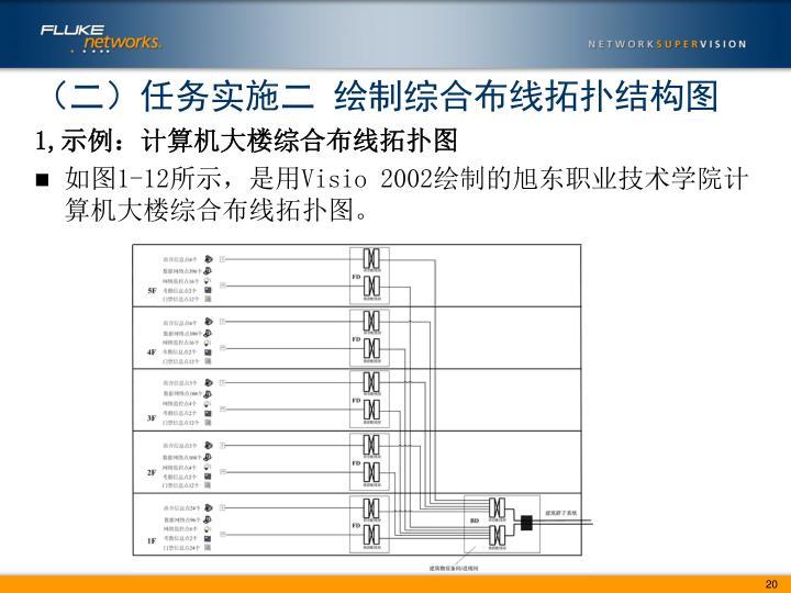 (二)任务实施二 绘制综合布线拓扑结构图