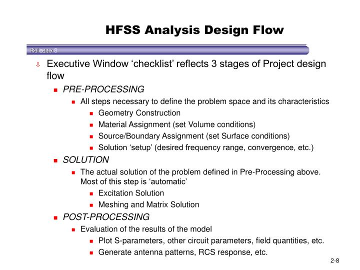 HFSS Analysis Design Flow