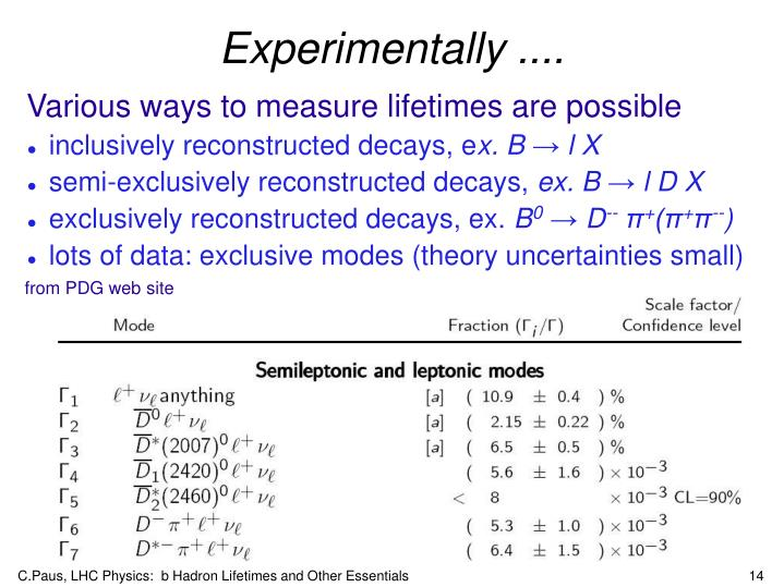C.Paus, LHC Physics:  b Hadron Lifetimes and Other Essentials