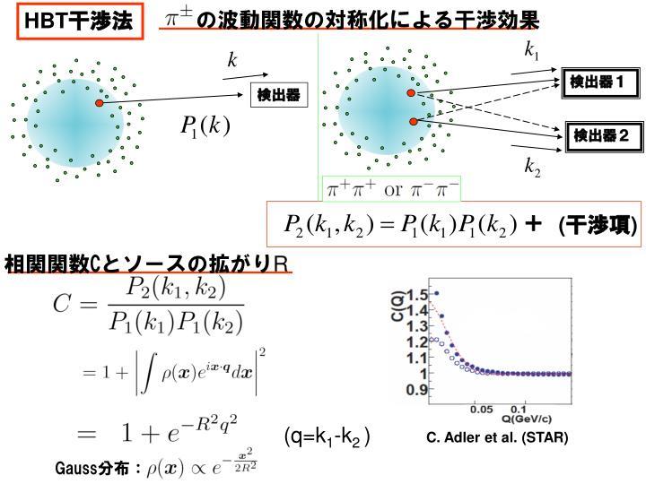 の波動関数の対称化による干渉効果