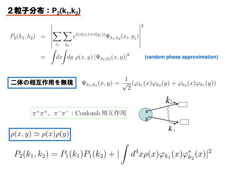 2粒子分布: