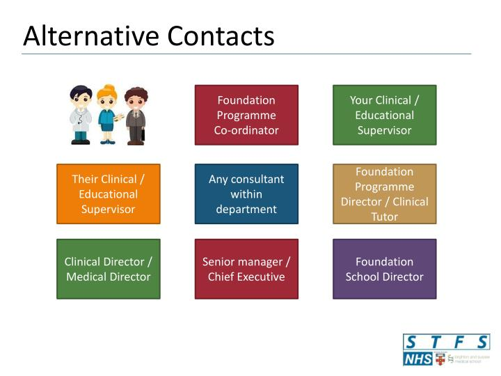 Alternative Contacts