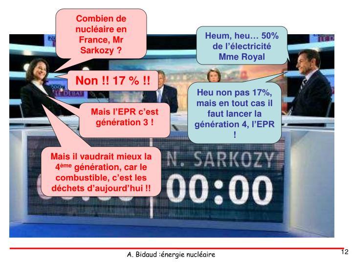 Combien de nucléaire en France, Mr Sarkozy ?
