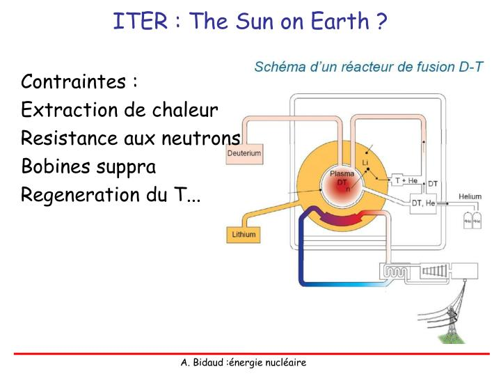 ITER : The Sun on Earth ?