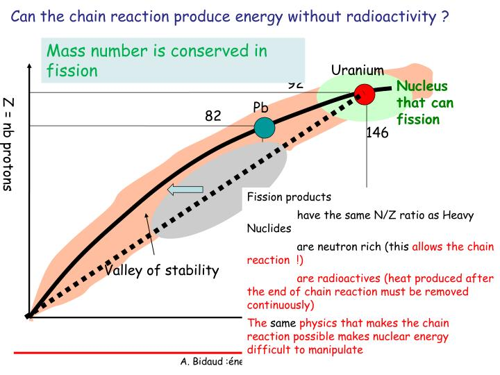Can the chain reaction produce energy without radioactivity ?