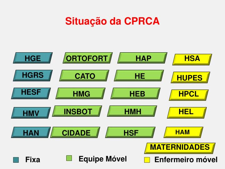 Situação da CPRCA