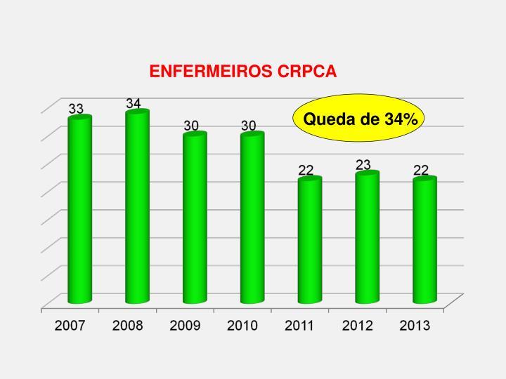ENFERMEIROS CRPCA