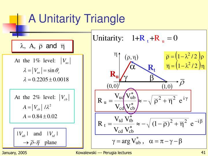 A Unitarity Triangle