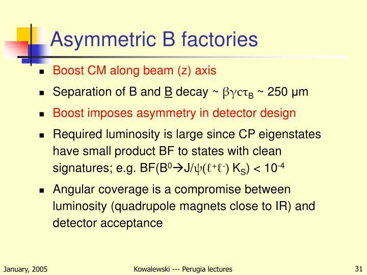 Asymmetric B factories
