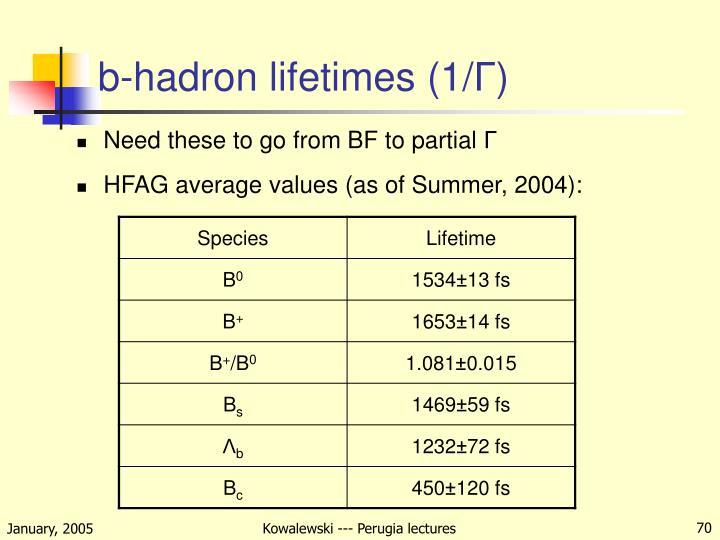 b-hadron lifetimes (1/
