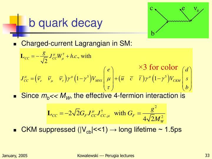 b quark decay