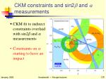 ckm constraints and sin2 b and a measurements
