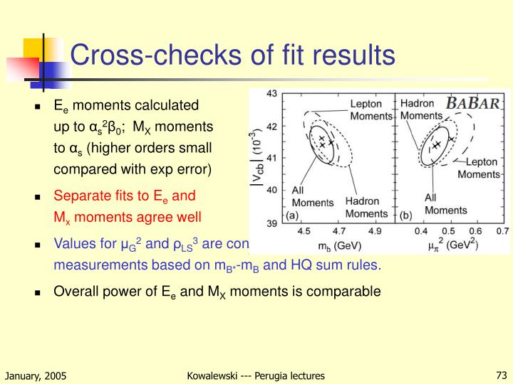 Cross-checks of fit results