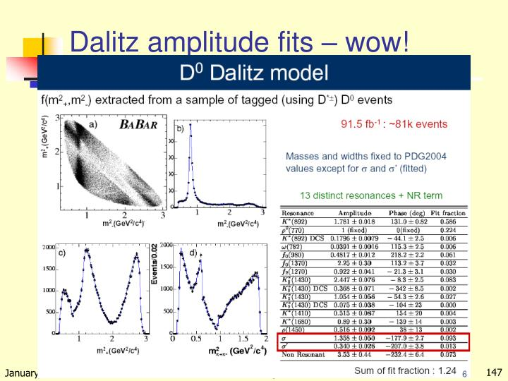 Dalitz amplitude fits – wow!