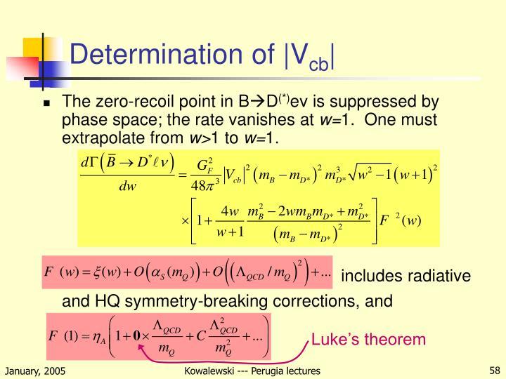 Determination of |V