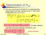 determination of v cb
