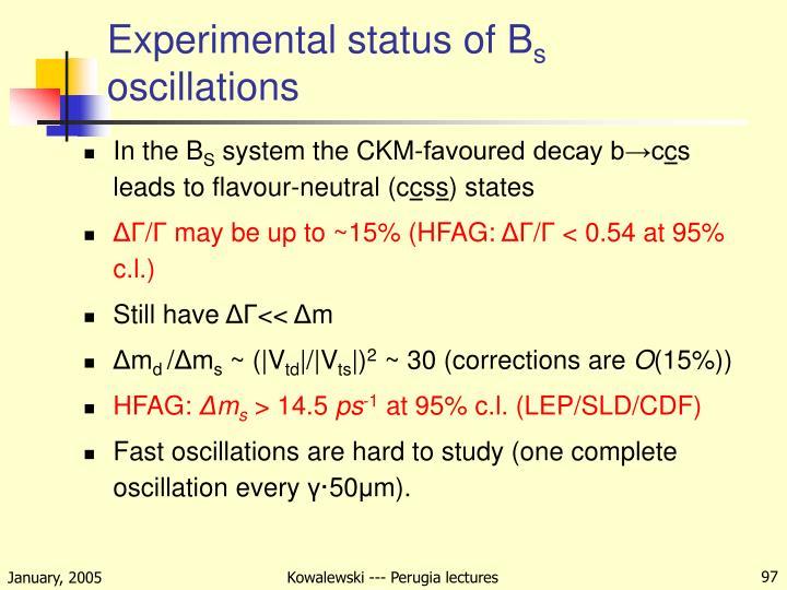 Experimental status of B