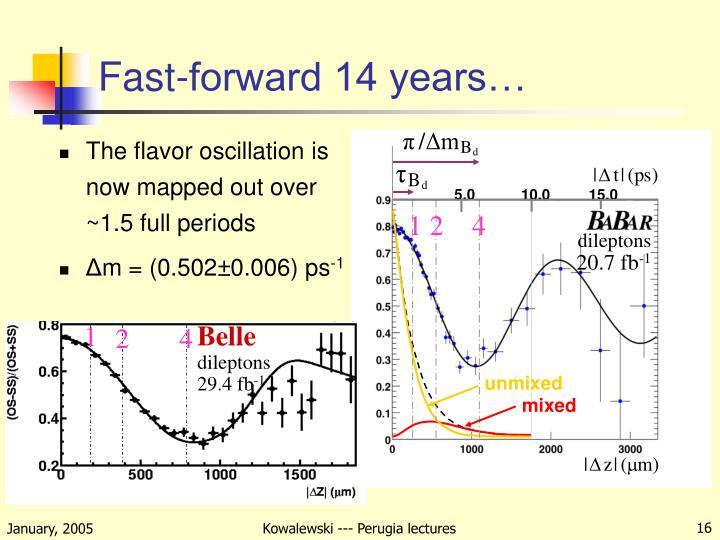 Fast-forward 14 years…