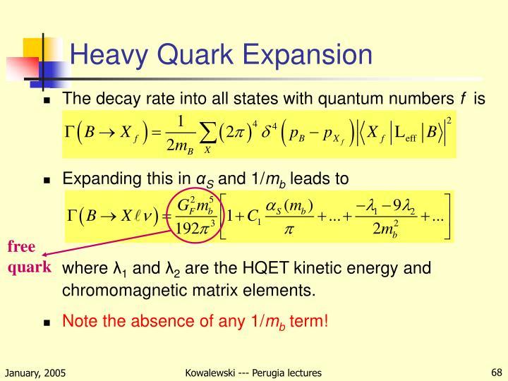 Heavy Quark Expansion
