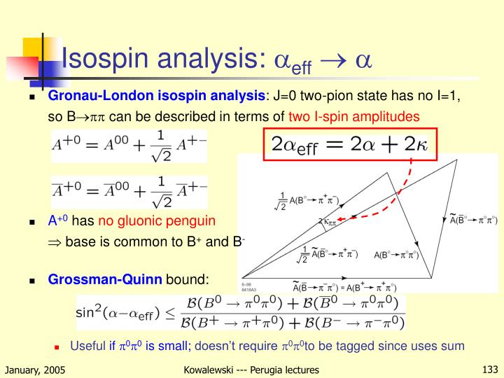 Isospin analysis: