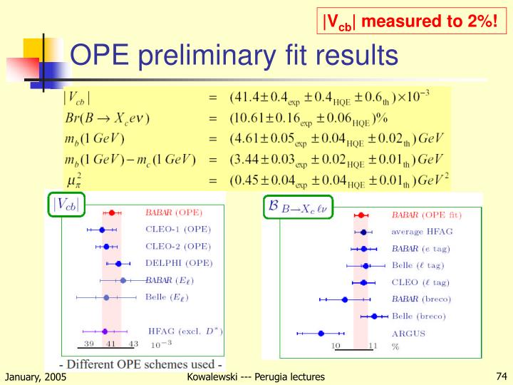 OPE preliminary fit results