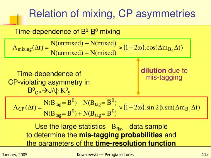 Relation of mixing, CP asymmetries