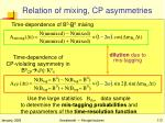 relation of mixing cp asymmetries