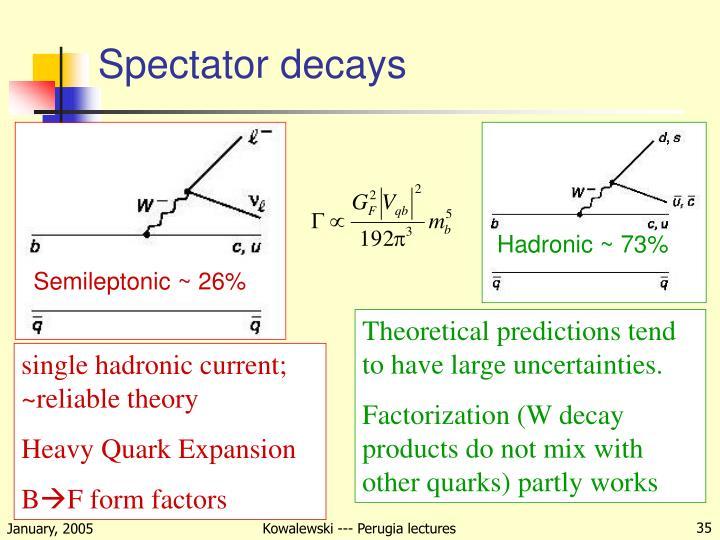 Spectator decays