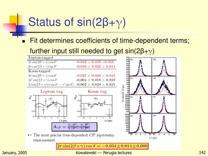 Status of sin(2