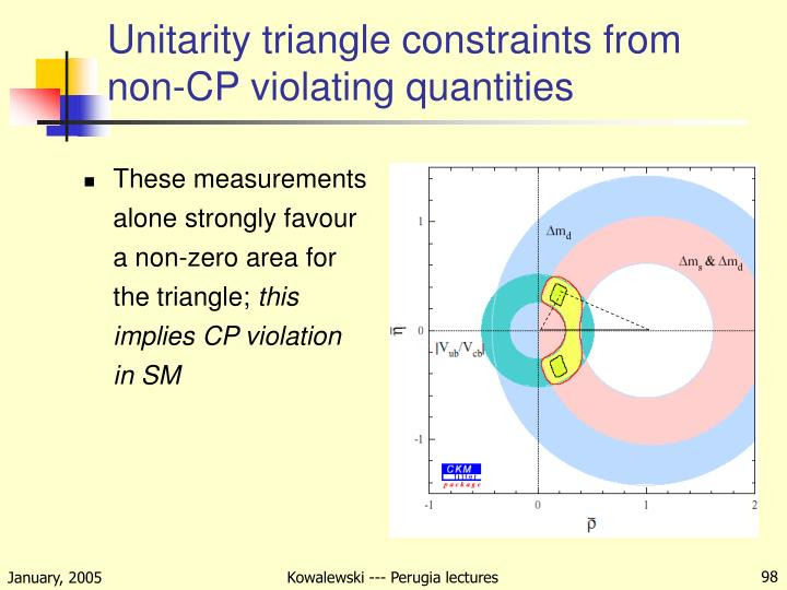 Unitarity triangle constraints from