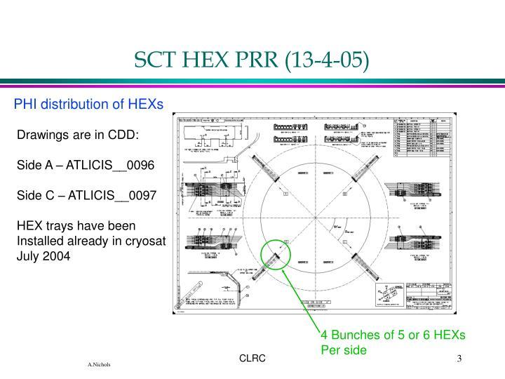 SCT HEX PRR (13-4-05)