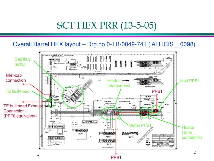 SCT HEX PRR (13-5-05)