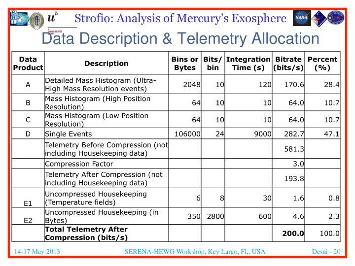 Data Description & Telemetry Allocation