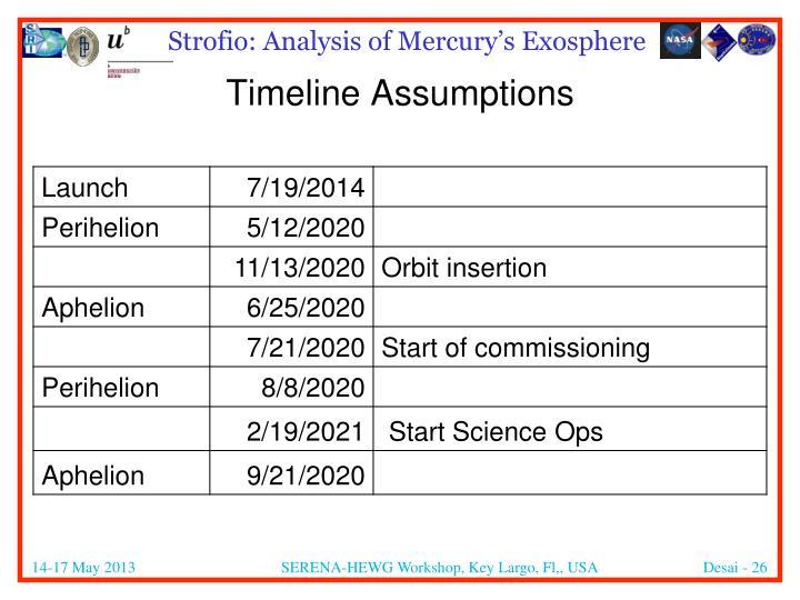 Timeline Assumptions