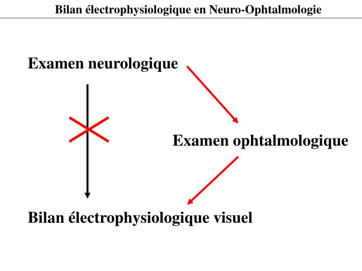 Bilan électrophysiologique en Neuro-Ophtalmologie