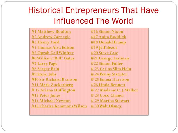 Historical entrepreneurs that have influenced the world