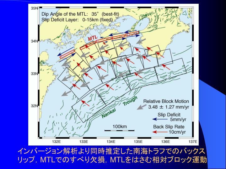 インバージョン解析より同時推定した南海トラフでのバックスリップ,